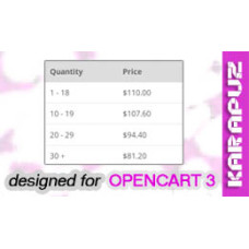 Wholesale Prices Display (Opencart 3)